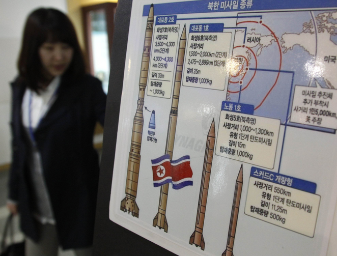 A Japanese tourist views a board showing details of North Korean missiles at an observation post near the demilitarized zone near Seoul, South Korea, in 2009. (CNS photo/Lee Jae-Won, Reuters)